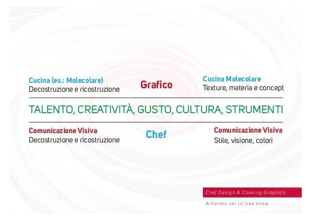 Chef Design & Cooking Graphics A r t l a n d i s . n e t [ 4 ] f r e e k n o w TALENTO, CREATIVITÀ, GUSTO, CULTURA, STRUME...