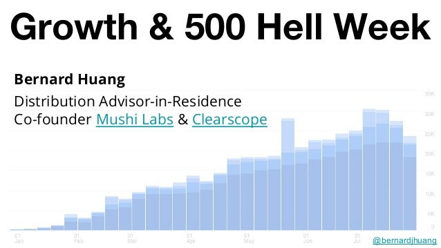 Growth & 500 Hell Week Bernard Huang Distribution Advisor-in-Residence Co-founder Mushi Labs & Clearscope @bernardjhuang
