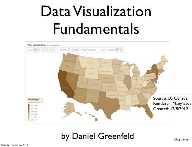 Data Visualization                            Fundamentals                                                    Source: US C...