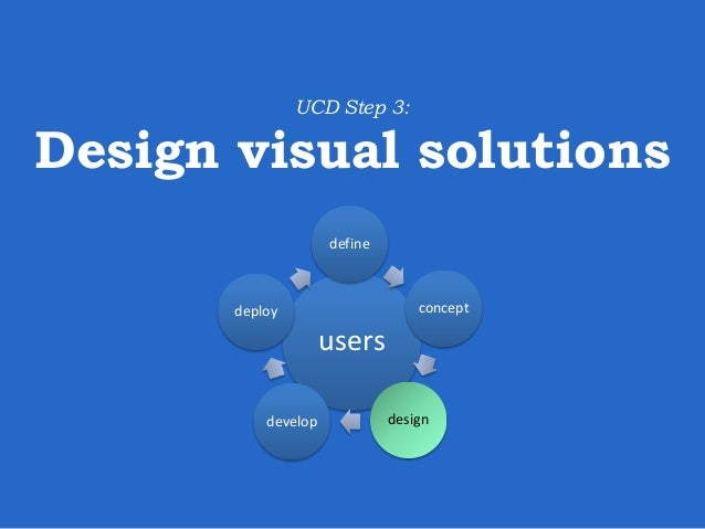 Finally,  Design the interface using the blueprints