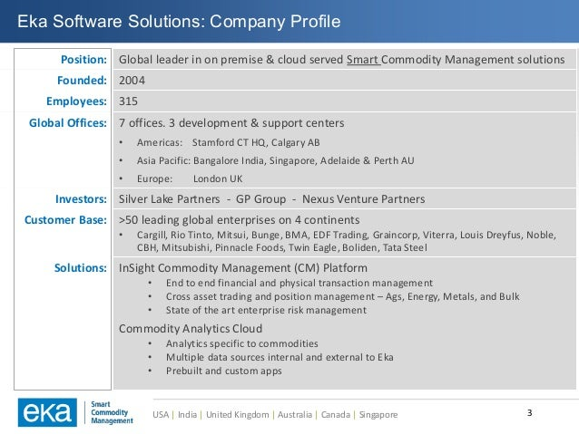 Eka Software Solutions | LinkedIn
