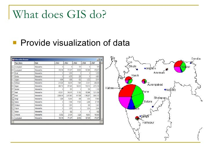 intro to gis A geographic information system (gis) is a framework for gathering, managing & analyzing data rooted in the science of geography, gis analyzes spatial location and organizes layers of information into visualizations using maps and 3d scenes.