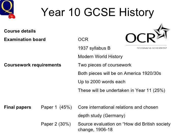 Year 10 GCSE History Course details Examination board   OCR 1937 syllabus B  Modern World History Coursework requirements ...