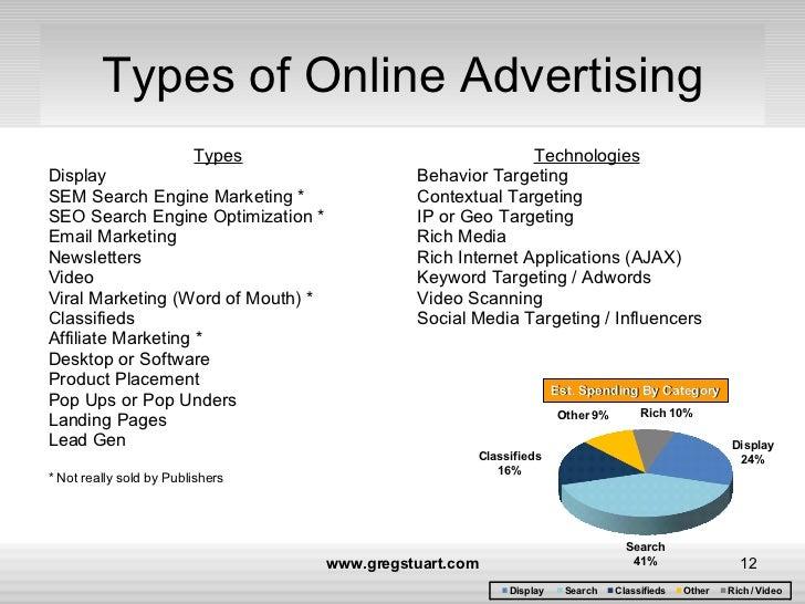 Intro To Online Advertising Greg Stuart