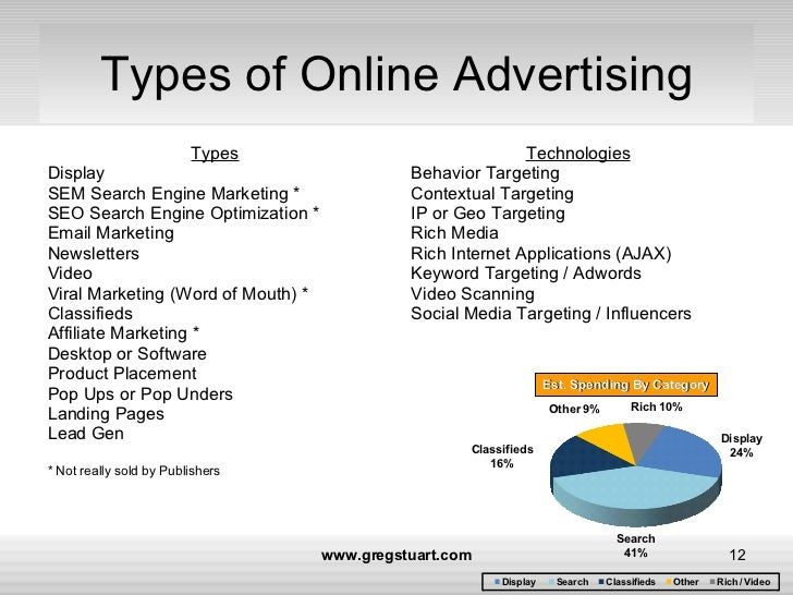 wsj may 12 2008 12 types of online advertising