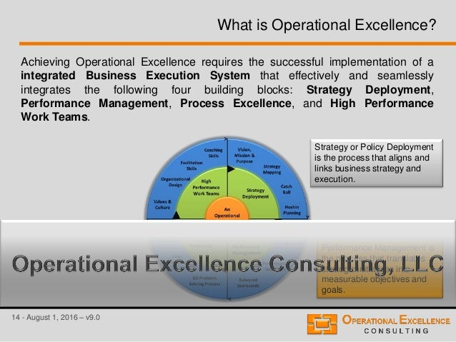 operational excellence example canre klonec co