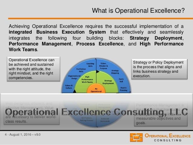 How to achieve Operational Excellence?