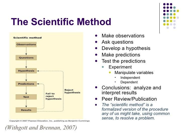 Chemistry Scientific Method Worksheet Karibunicollies – Scientific Method Worksheet Pdf