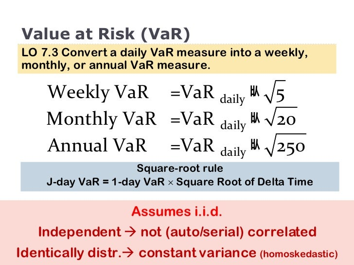var as a market risk measure Value at risk (var) is a measure of the risk of loss for investments the var risk measure defines risk as mark-to-market loss on a fixed portfolio over a fixed.
