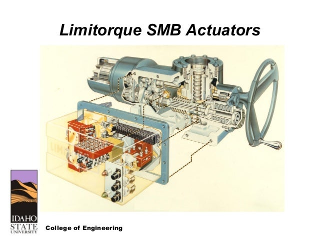 Limitorque smb 1 manual for How motor operated valve works
