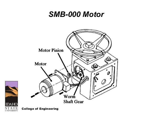 nrc course on motor operated valves and limitorque Actuator Limitorque SMB 000