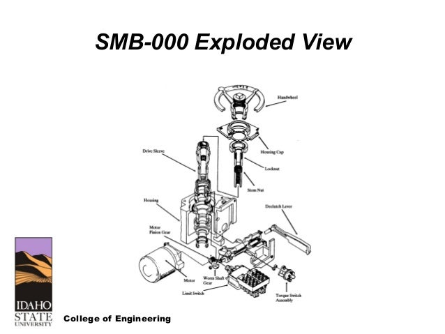 wiring limitorque diagrams smb 000 wiring diagrams lose Limitorque SMB Manual nrc course on motor operated valves and limitorque limitorque drawings wiring limitorque diagrams smb 000