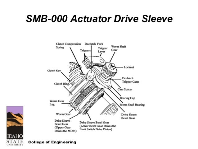 nrc course on motor operated valves and limitorque 37 638?cb\\\=1456233246 limitorque wiring diagram the best wiring diagram 2017 limitorque wiring diagram at creativeand.co
