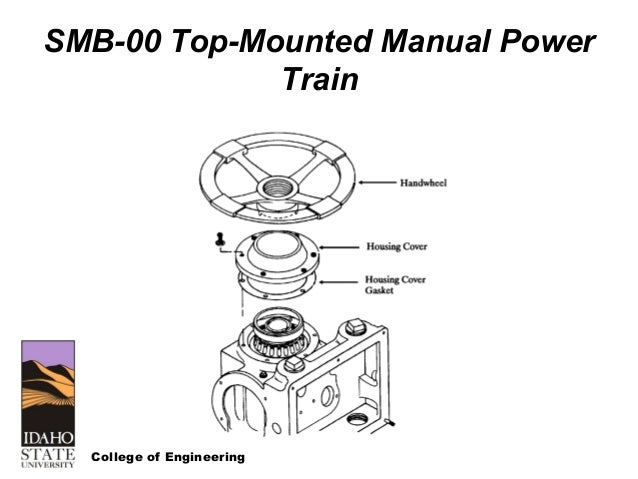 valve motor actuator diagram wiring diagramnrc course on motor operated valves and limitorquecollege of engineering smb 00 top mounted manual power