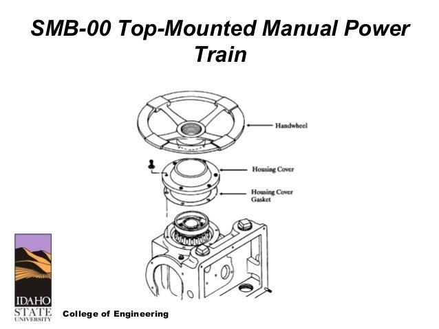 limitorque manuals smb series