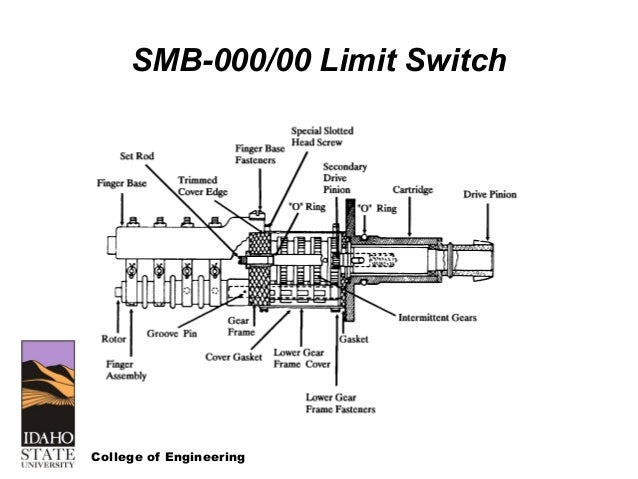 nrc course on motor operated valves and limitorque rh slideshare net