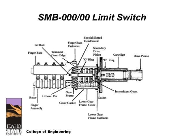 Wiring Limitorque Diagrams Smb Wiring Diagram - Smc valve wiring diagrams
