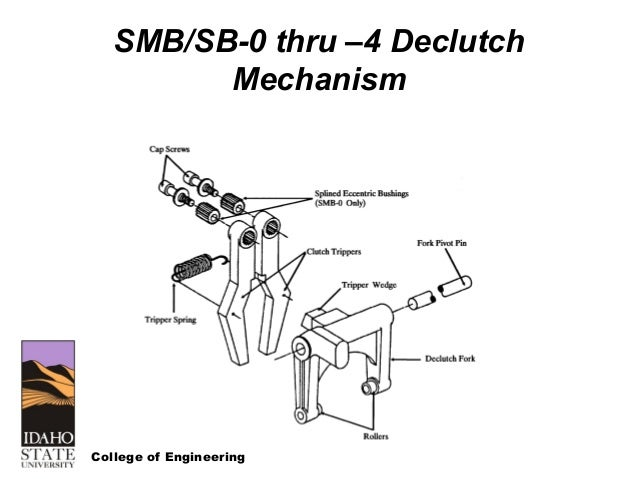 limitorque qx wiring diagrams wz schwabenschamanen de \u2022limitorque actuators wiring diagrams wiring diagram rh 99 fomly be limitorque qx 5 wiring diagram