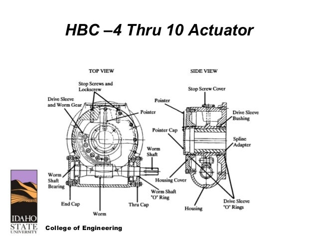 valve motor actuator diagram