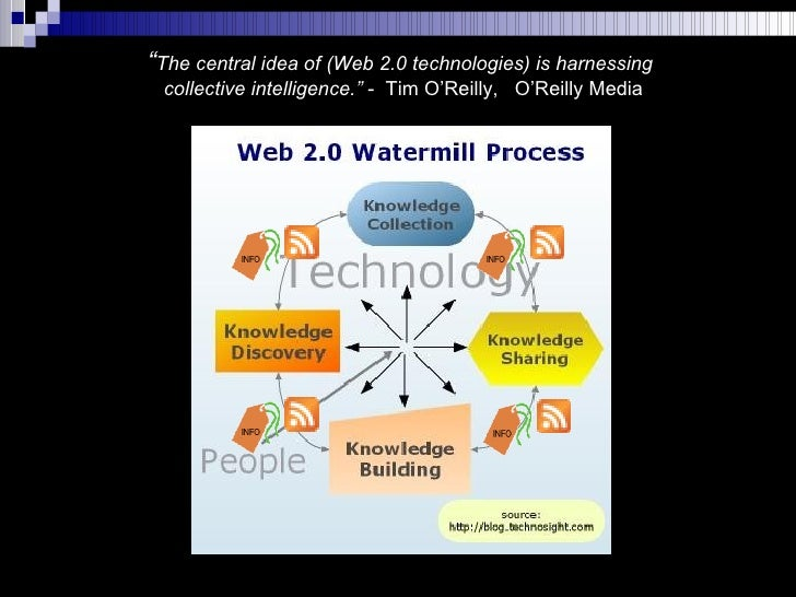 """"""" The central idea of (Web 2.0 technologies) is harnessing    collective intelligence.""""  -  Tim O'Reilly,  O'Reilly Media"""
