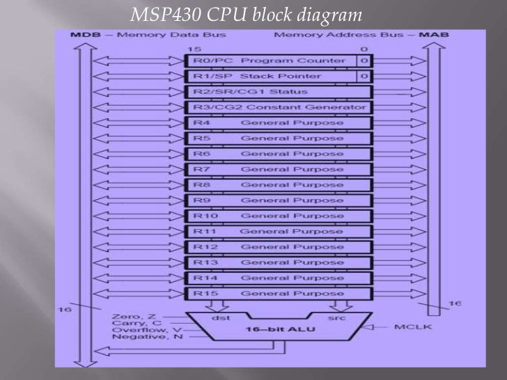 Fabulous Introduction To Msp 430 Microcontrollers Wiring Digital Resources Warobapapkbiperorg