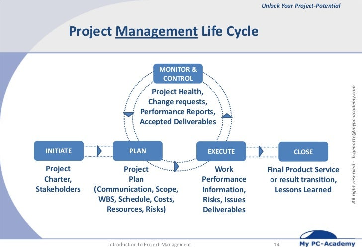 project management life cycle essay