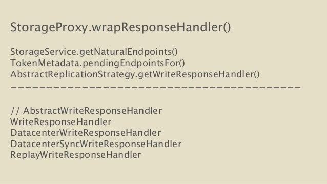 StorageProxy.wrapResponseHandler()  !  StorageService.getNaturalEndpoints()  TokenMetadata.pendingEndpointsFor()  Abstract...