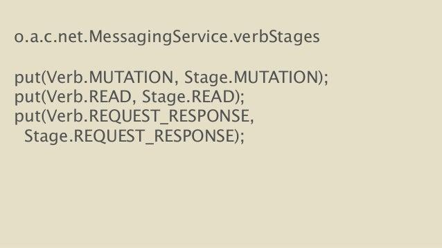 o.a.c.net.MessagingService.verbStages  !  put(Verb.MUTATION, Stage.MUTATION);  put(Verb.READ, Stage.READ);  put(Verb.REQUE...