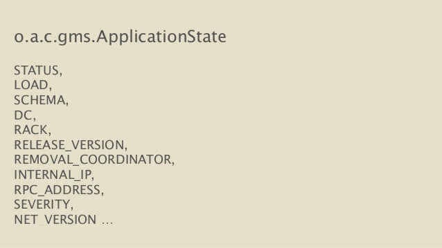o.a.c.gms.ApplicationState  !  STATUS,  LOAD,  SCHEMA,  DC,  RACK,  RELEASE_VERSION,  REMOVAL_COORDINATOR,  INTERNAL_IP,  ...
