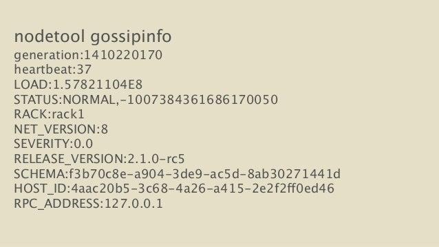 nodetool gossipinfo  generation:1410220170  heartbeat:37  LOAD:1.57821104E8  STATUS:NORMAL,-1007384361686170050  RACK:rack...