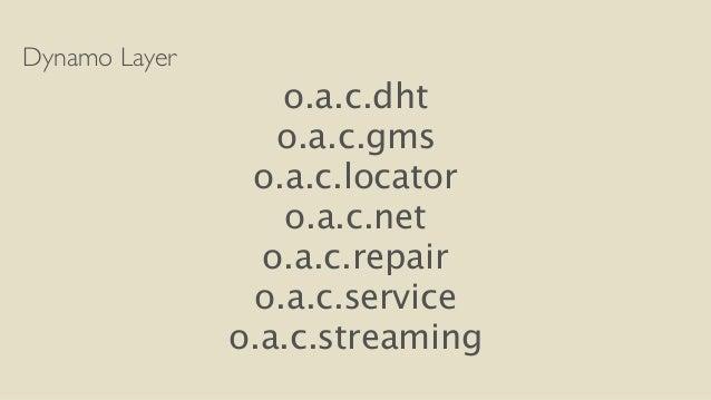 Dynamo Layer  o.a.c.dht  o.a.c.gms  o.a.c.locator  o.a.c.net  o.a.c.repair  o.a.c.service  o.a.c.streaming