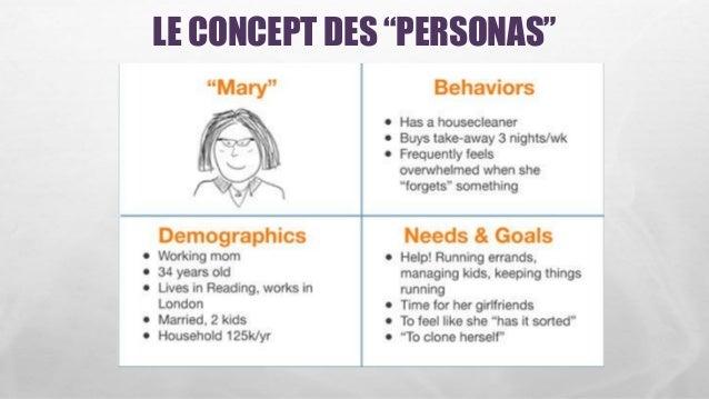 """LE CONCEPT DES """"PERSONAS"""""""