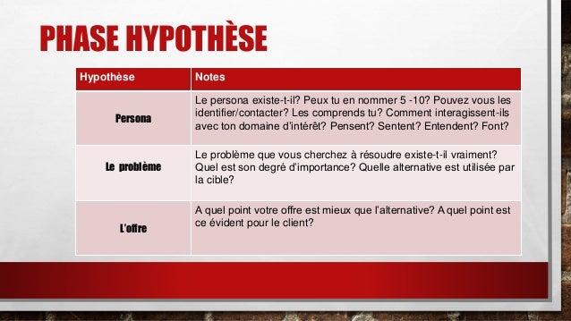 PHASE HYPOTHÈSE  Hypothèse  Notes  Création clientèle  Pouvez vous attirer l'attention de la cible? Capturer leur intérêt?...