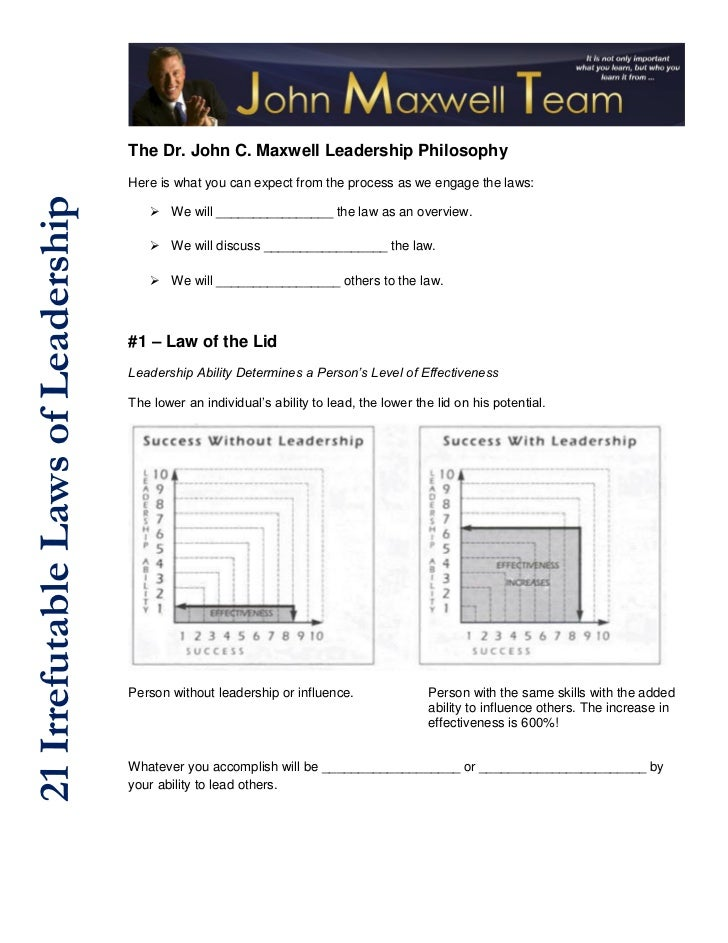 The Dr. John C. Maxwell Leadership Philosophy                                    Here is what you can expect from the proc...