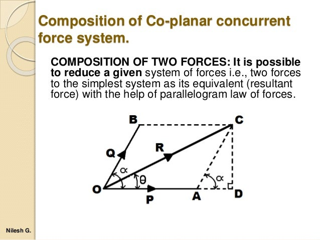polygon of forces Forces is zero, using both the polygon and component methods (discussed in the analysis section below) the apparatus you will use will consist of a drawing board and a number of.