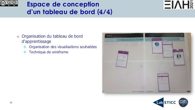 12 Espace de conception d'un tableau de bord (4/4) ⚪ Organisation du tableau de bord d'apprentissage ◊ Organisation des vi...