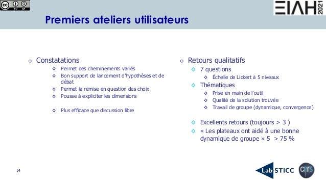 14 Premiers ateliers utilisateurs ⚪ Constatations ◊ Permet des cheminements variés ◊ Bon support de lancement d'hypothèses...