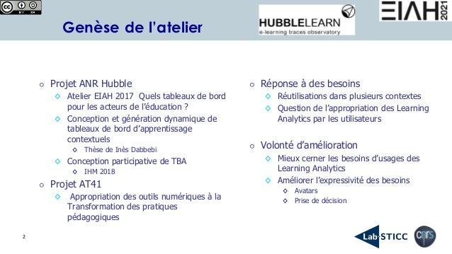 2 Genèse de l'atelier ⚪ Projet ANR Hubble ◊ Atelier EIAH 2017 Quels tableaux de bord pour les acteurs de l'éducation ? ◊ C...