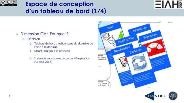 9 Espace de conception d'un tableau de bord (1/4) ⚪ Dimension Clé : Pourquoi ? ◊ Décision ◊ Tableau de bord : notion issue...