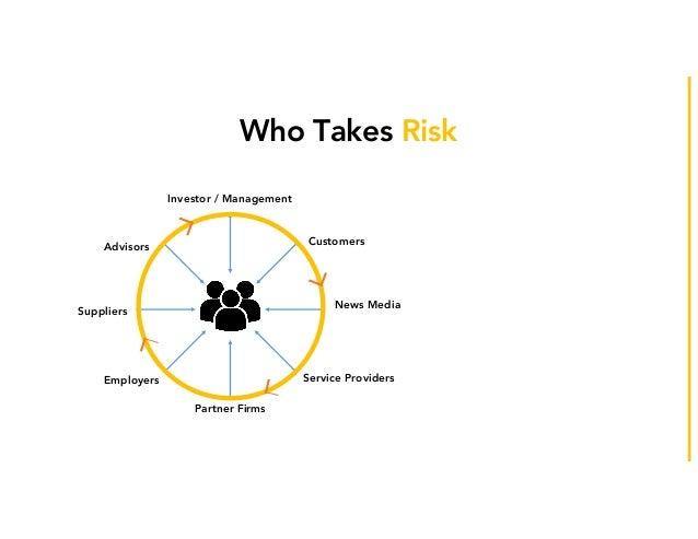 Berkeley Method of Innovation Leadership
