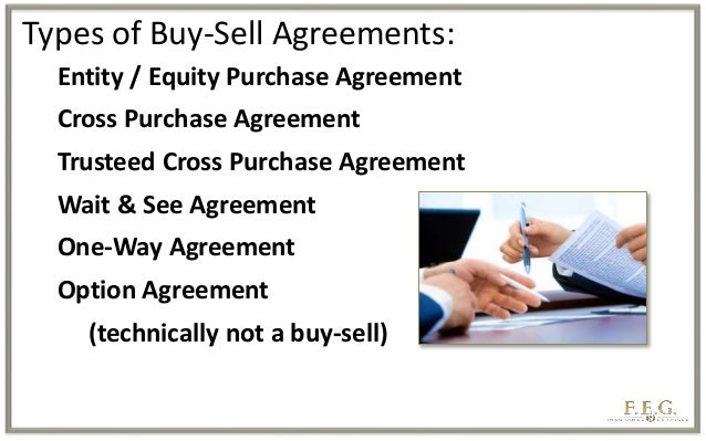 24. Types Of Buy Sell Agreements: ...