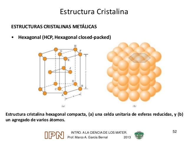 Intro Ciencia De Los Materiales Unidad I Fundamentos De