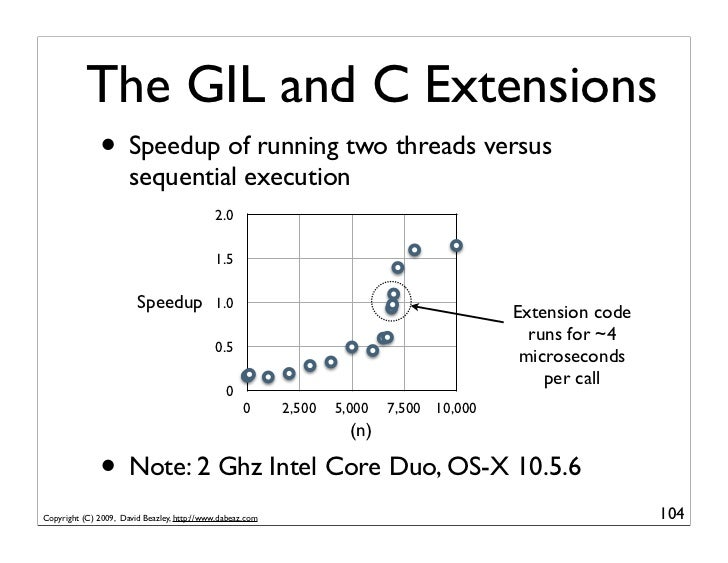 The GIL and C Extensions               • Speedup of running two threads versus                       sequential execution ...