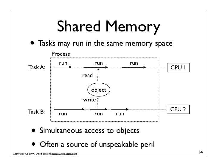Shared Memory               • Tasks may run in the same memory space                                  Process             ...