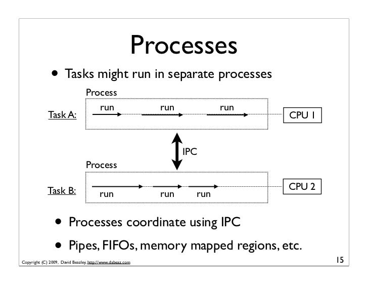 Processes               • Tasks might run in separate processes                                  Process                  ...