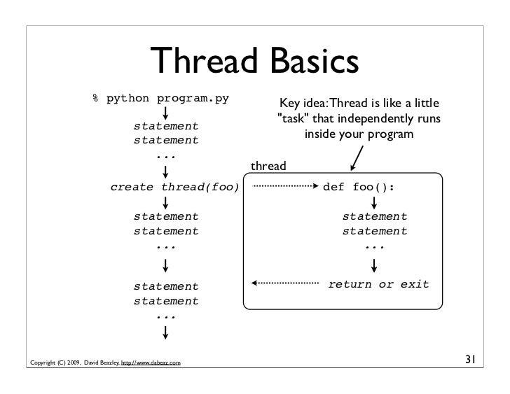 Thread Basics                        % python program.py                     Key idea: Thread is like a little            ...