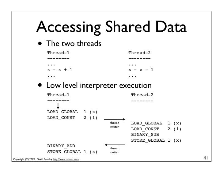 Accessing Shared Data                     • The two threads                             Thread-1                          ...