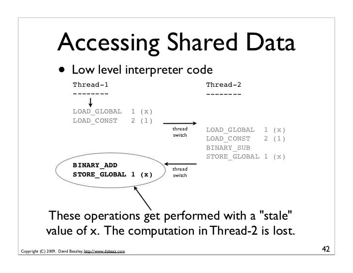 Accessing Shared Data                    • Low level interpreter code                             Thread-1                ...