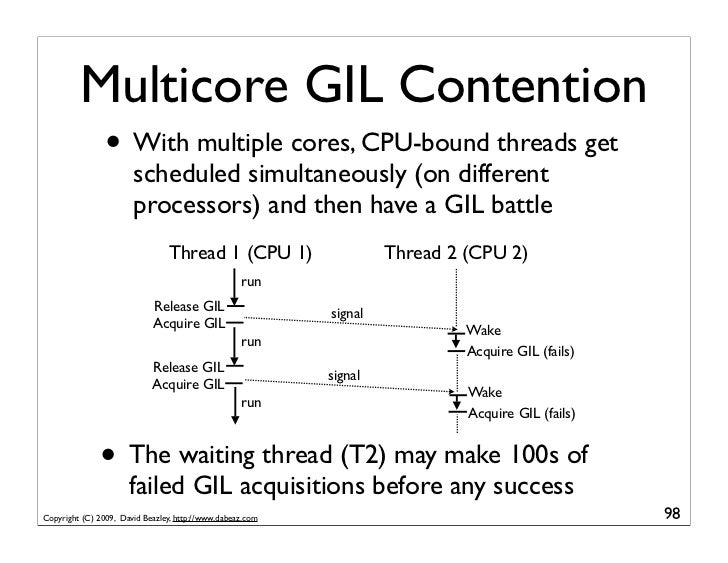 Multicore GIL Contention                 • With multiple cores, CPU-bound threads get                        scheduled sim...