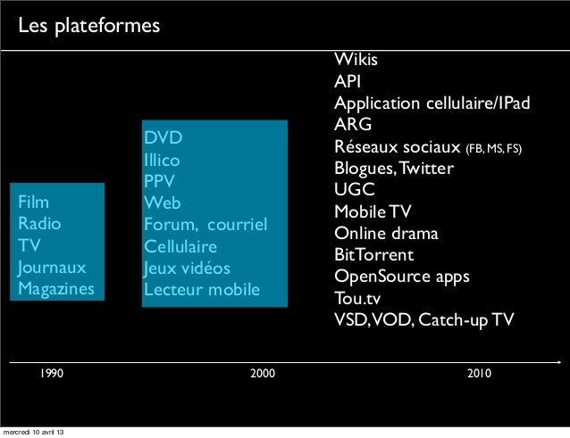 Les plateformes                                          Wikis                                          API               ...